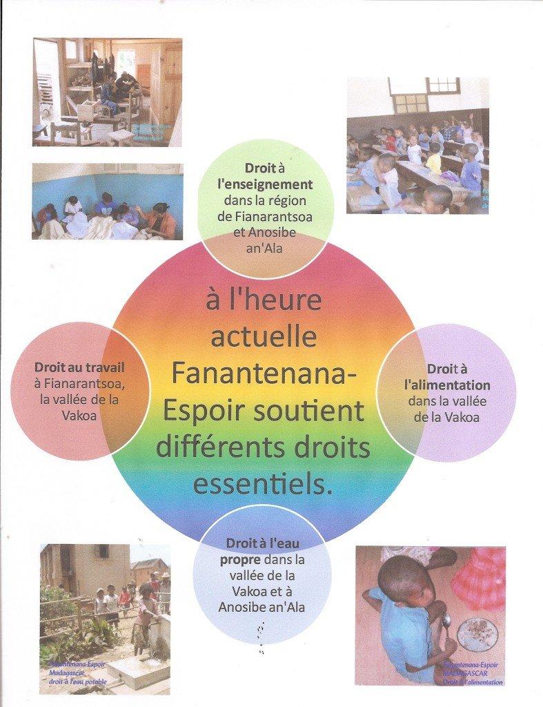 Droits essentiels dans Anosibe An'Ala numeriser0001